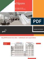 pwc-tax-facts-figures-2019-06-en.pdf