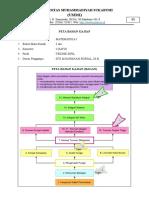 Peta Bahan Kajian.doc