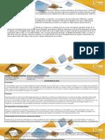 Matriz Individual Recolección de Información - Erminso Chirimia C