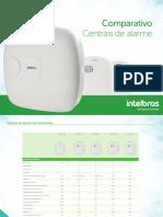 folder_comparativo_centrais.pdf