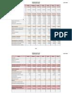 Presupuesto Carabelas de Colon.xlsx