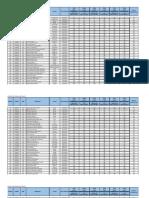 PFAS test results in Pennsylvania
