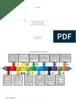 Actividad 2 - Línea Del Tiempo Modelos Atómicos-convertido