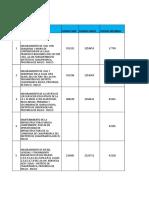 Calendarizacion de Acuerdo a POI