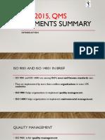 ISO 9001 2015 Latest