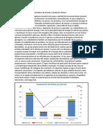 Macronutrientes y Micronutrientes de La Leche y Productos Lácteos