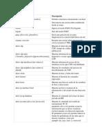 cisco_comand.pdf