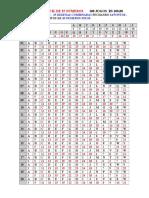 Loteria - Matriz Lotofacil de 25 Numeros 100 Jogos