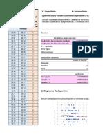 Paso 4_Laboratorios _Regresión y Correlación Múltiple_ Estadistica.