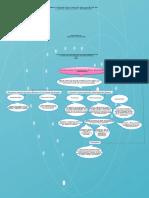 Mapa conceptual la funcion del docente