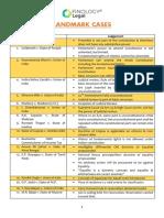 LANDMARK CASES.pdf