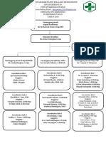 Struktur tim Akrsditas.docx