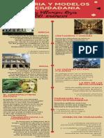 Historia y Modelos de Ciudadania (1)