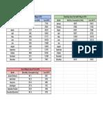 tis energy data for 2018 - sheet1