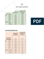 2019 RLE Turnout Countywide and by Municipality (1).pdf
