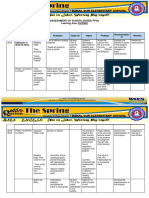 Assessment of PPA Learning Filipino