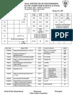 cse-tt4-8semevenjan19.pdf
