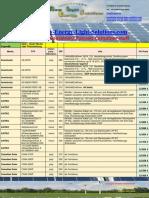 Module Contaienerware.pdf