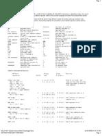 8051 Instruction Set Summary