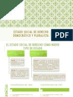 Estado Social de Derecho Democrático y Pluralista