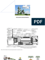Cbe697.Topic6.Integrated Biorefineries