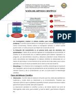 APLICACIÓN DEL MÉTODO CIENTÍFICO.pdf