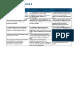 API 3. Mediciones ambientales