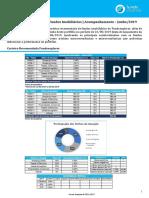 Carteira+Recomendada+-+Acompanhamento+Junho-19+%28Protegido%29 (1)