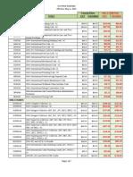 Building Code List