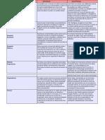 API1  DERECH PROCESALL 3