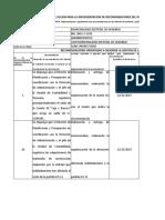 Plan de Accion Implementacion Mmcc de Las Acciones de Control Ultimo