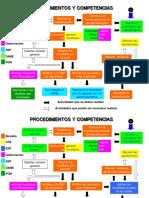 ProcedimientosCompetenciasEstratificación