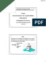 DIAGRAMAS DE FASE.pdf