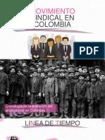 LINEA DE TIEMPO SINDICALISMO COLOMBIA