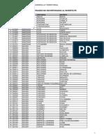 Anexo N° 001 Entidades no incorporadas al Invierte.pe.pdf