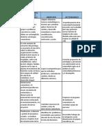 Funciones Del Psicólogo Comunitario