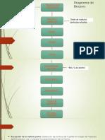 Diagrama de Bloques y Metodologia
