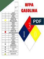 Nfpa Gasolina