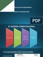 Arquitectura de computadoras.pptx