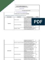 autoevaluación de desempeños 2015.docx