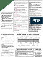 plot pardigms.pdf