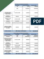costo total -recursos de reposicion proyecto piscicola.xlsx