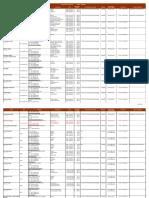 2019 Vietnam Hotel Contract Rate (June 2019)