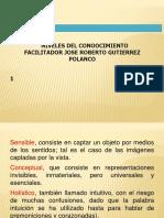 4-LOS NIVEVESL DEL CONOCIMIENTO-.pptx