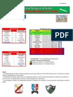 Resultados da 6ª Jornada do Campeonato Nacional de Futsal Masculino