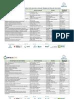 Resultado-Preliminar-Fase-1-MG-1.pdf