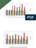 grafik capaian Kesga 2019.docx