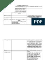 302-análisis comparativo-1.docx
