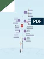 mapa7.pdf