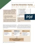 I - Materials Overview.pdf